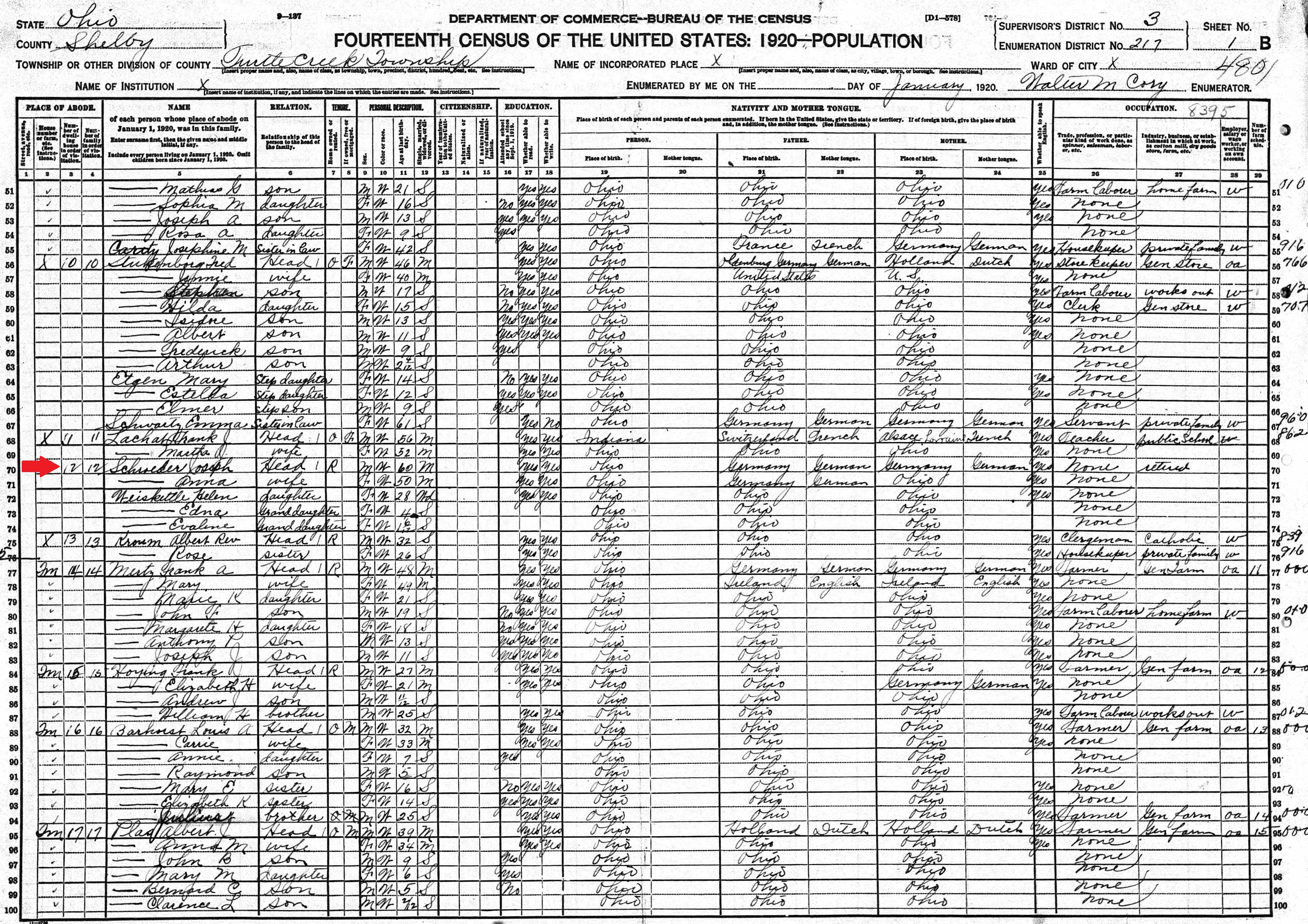 Schroeder The Spiraling Chains Schroeder Tumbush Family Trees - Us census bureau ohio counties